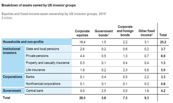 08_Assets owned by US investors
