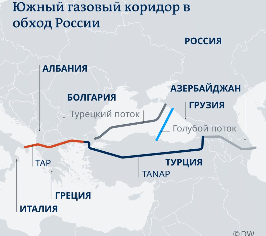Южный газовый коридор в обход РФ